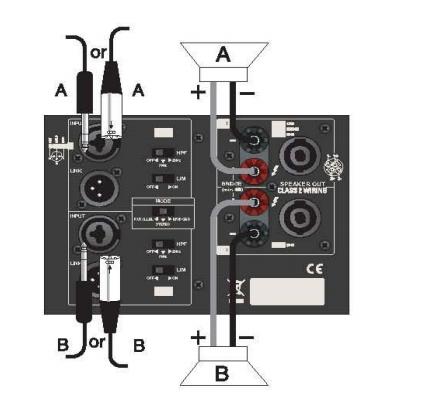 Schema Collegamento Xlr : Cavo da xlr maschio a jack stereo